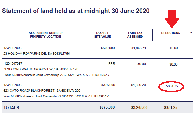 Red ring circling a deduction amount of $651.25 on a Statement of land held